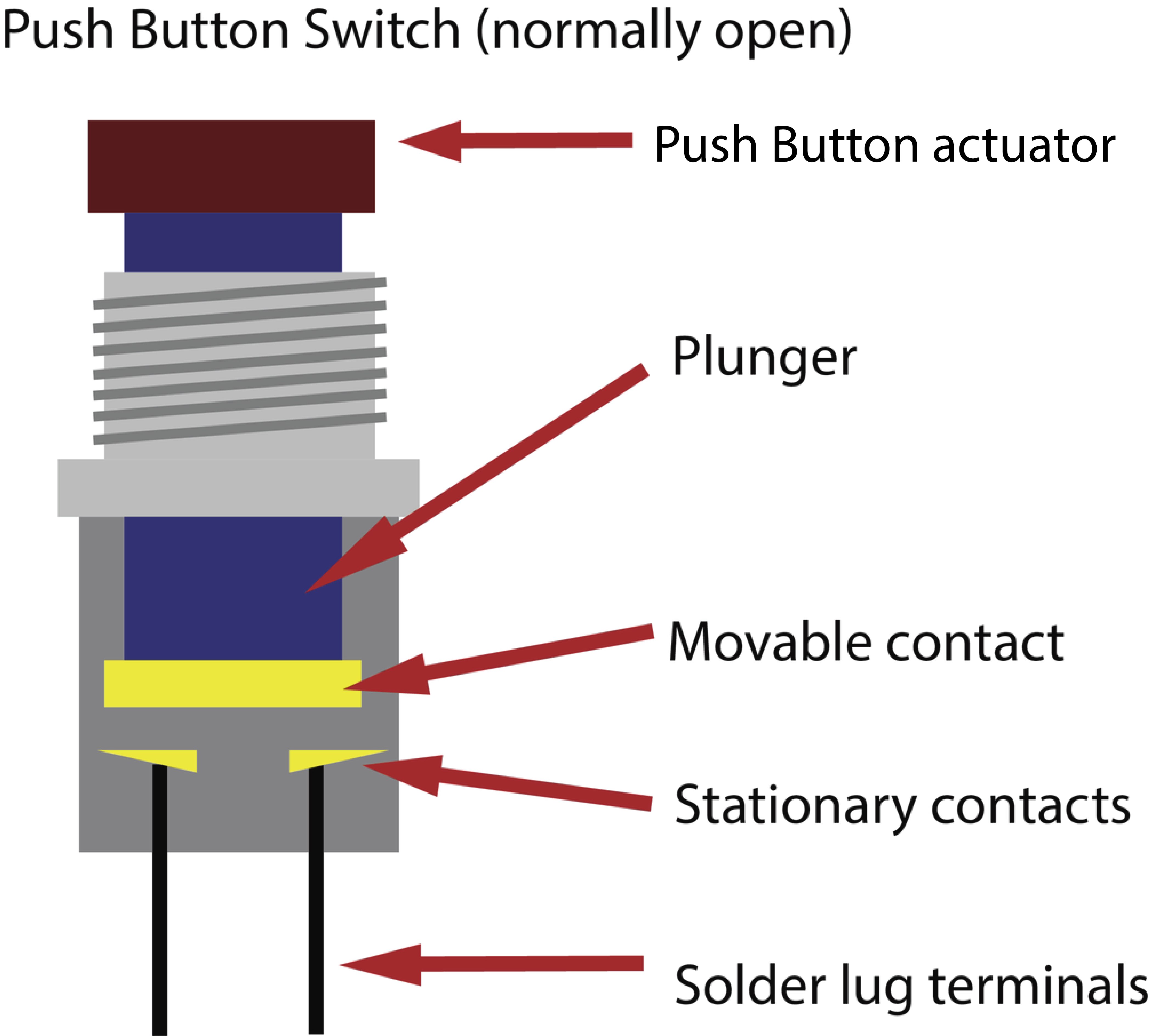 Push Button Diagram - General Wiring Diagram